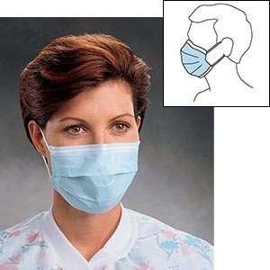 Kimberly Clark Earloop Procedure Face Mask Health