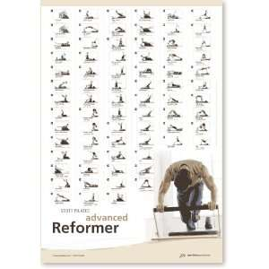 Stott Pilates Advanced Reformer Wall Chart Sports