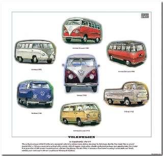 VOLKSWAGEN TRANSPORTER PRINT   VW Type 2 models 1950 79