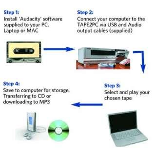 ION TAPE2PC COPY TRANSFER DUAL CASSETTE DECK USB CD MP3