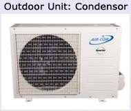 Ductless Mini Split Air Conditioner, Heat Pump: 3 TON Aircon, 16 SEER
